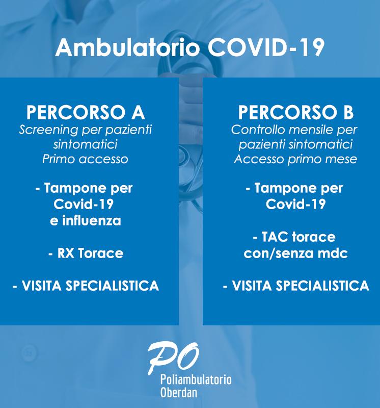 Attivo il nuovo Ambulatorio dedicato al COVID-19